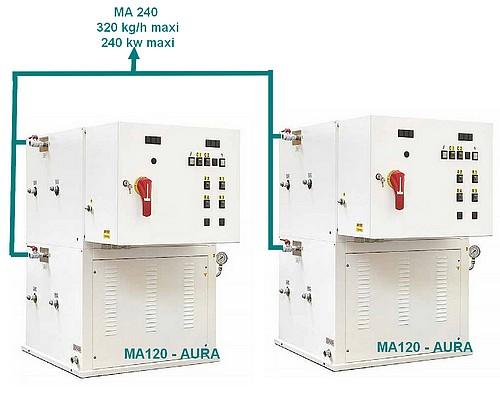 Générateurs vapeur MA240