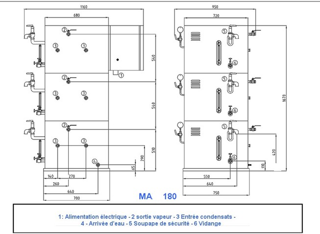 Dimensions générateur vapeur MA180