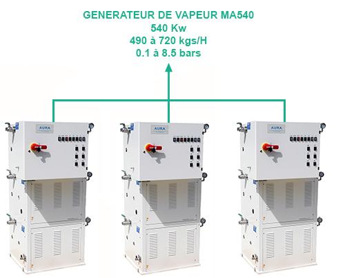 Générateur vapeur MA 540
