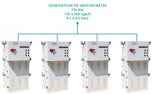 Générateur vapeur MA 720